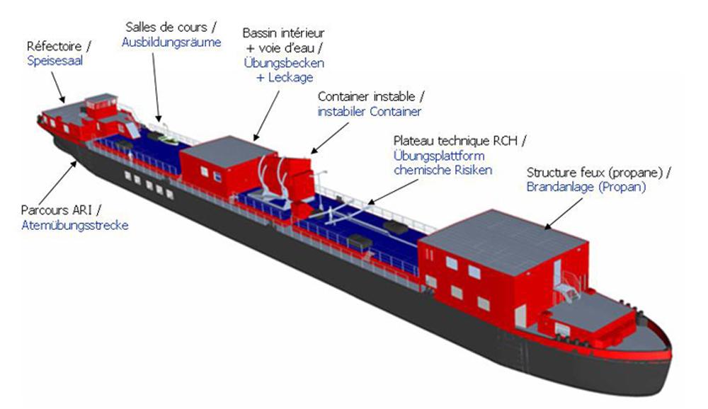 Gesamtskizze der MÜB – Zeichnung: Ingenieurbüro Schiffstechnik BUCHLOH